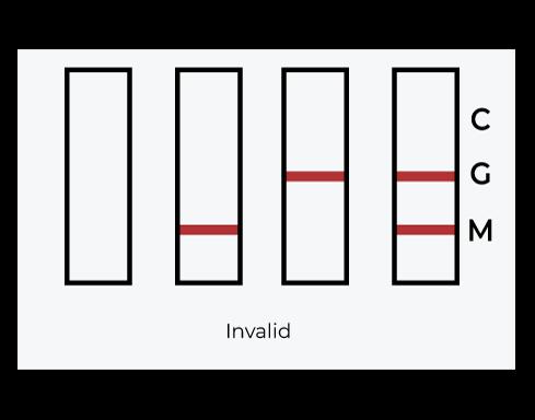 result test covid-19 igg igm invalid